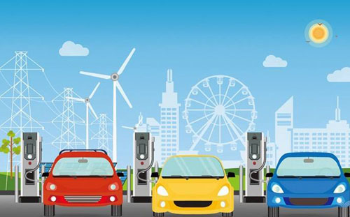 Green consumption supported by policies, the automotive market is picking up